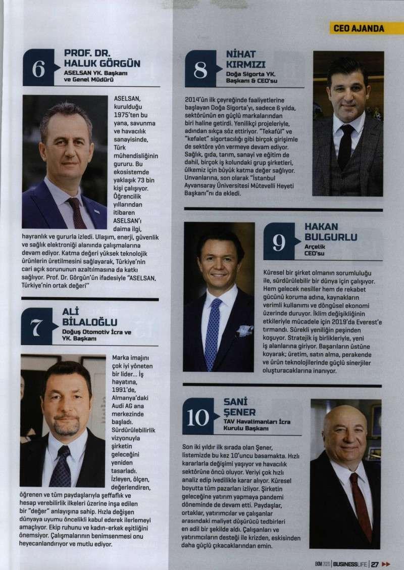 Nihat KIRMIZI-50-CEO